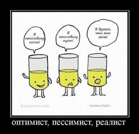 Optimism test